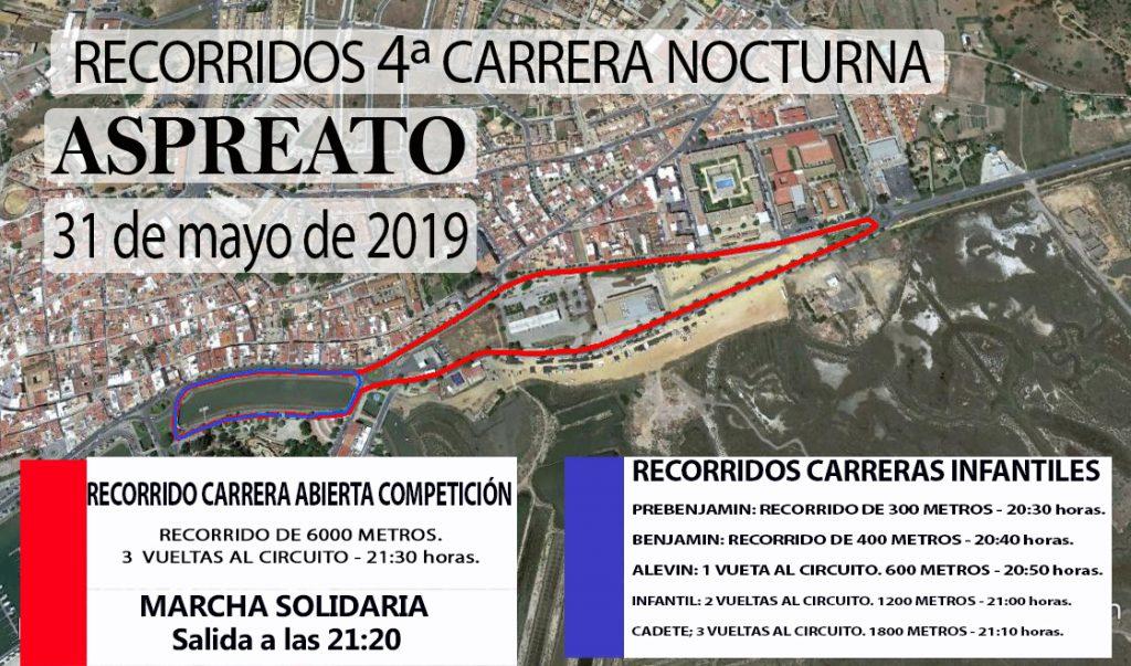 Circuito de la 4ª Carrera Nocturna Solidaria Aspreato 2019